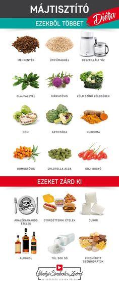 ételek, amelyek méregtelenítik a vastagbelet)