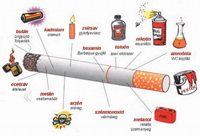 Végleges leszokás a dohányzásról, de nem úgy, mint legutóbb…