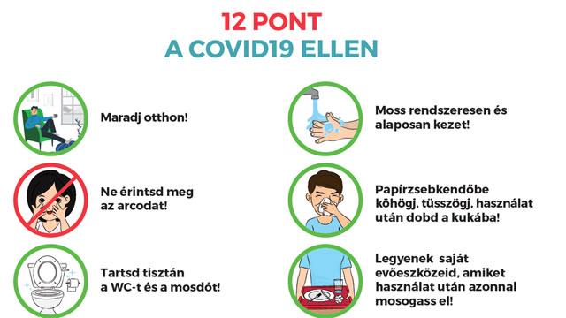 papillomavírus a kezét)
