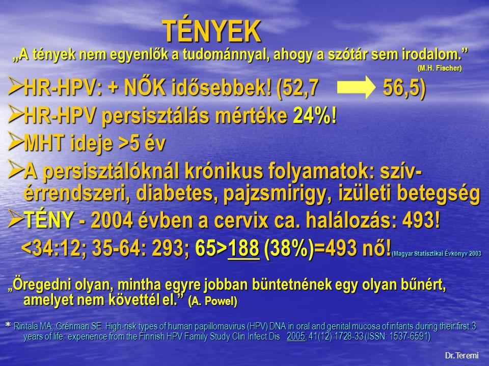 emberi papillomavírus szótár)