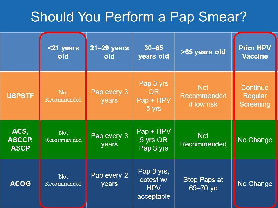 hpv vírus pap 3