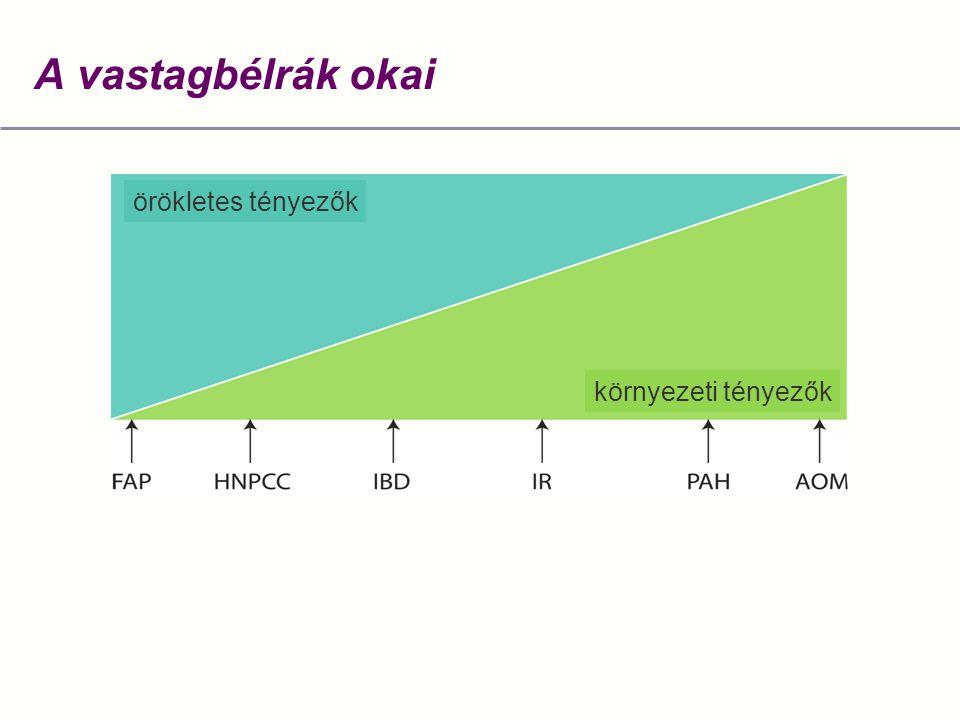 omega 3 dysbiosis hpv tünetek a végbélnyílásban