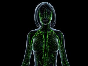 Az agresszív non-Hodgkin limfóma kezelése