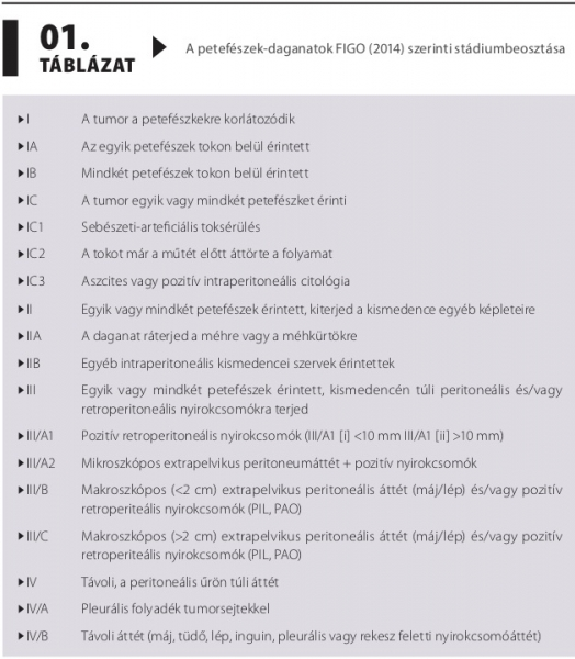 hashártya rák brca2)