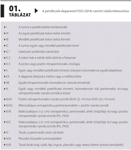 hashártya rák brca2
