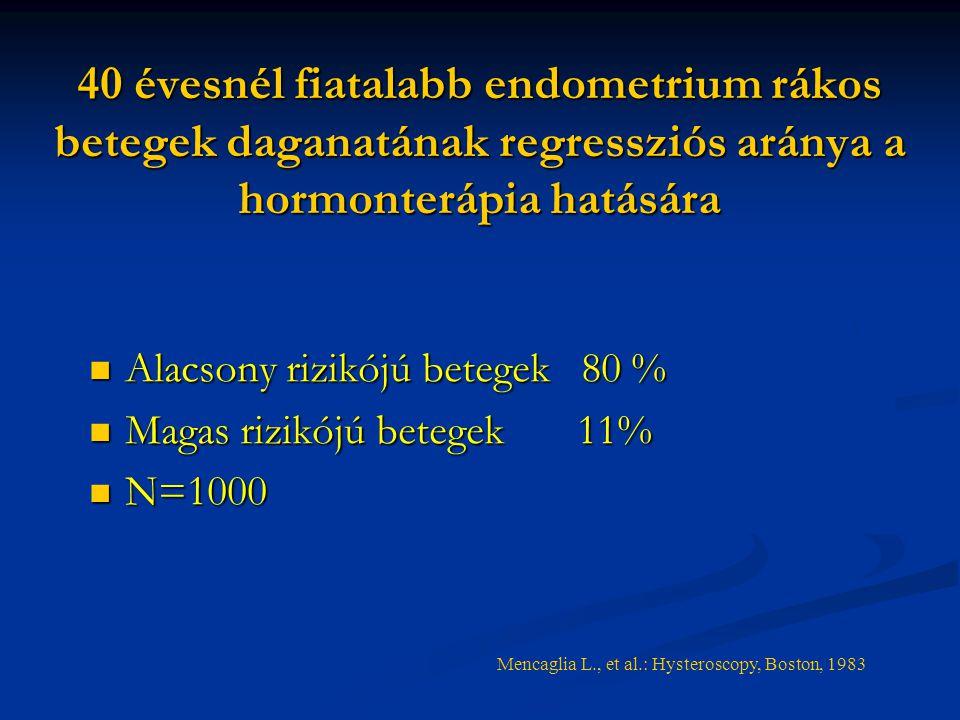 endometrium rák hormonterápia)