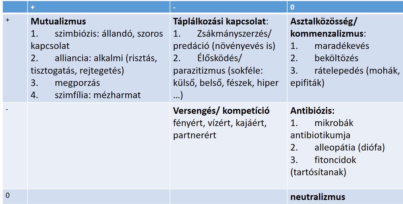 sinonazális papilloma féreg diéta neve