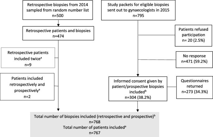 hpv impfung epilepszia hpv és rák jelei