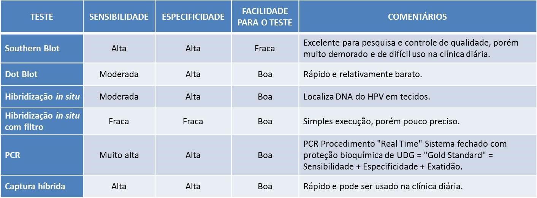 pozitív a papilloma vírusra