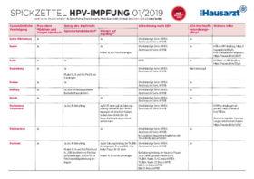 hpv impfung techniker)