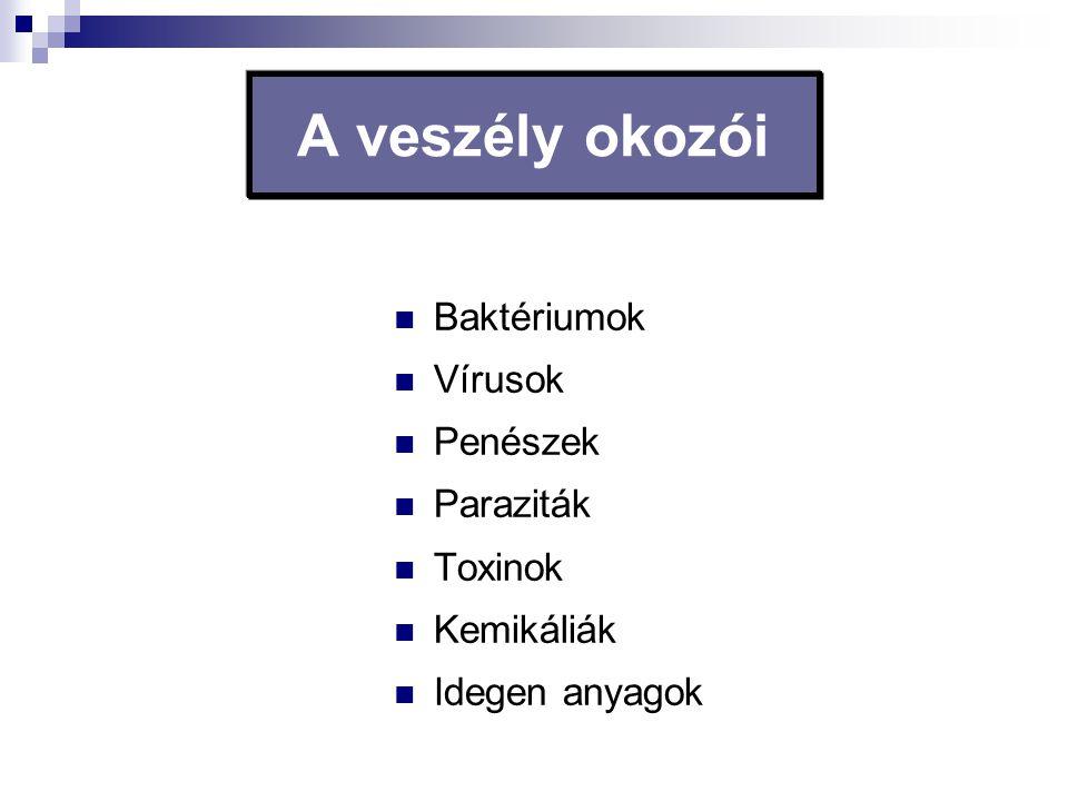 parazita irányító testület