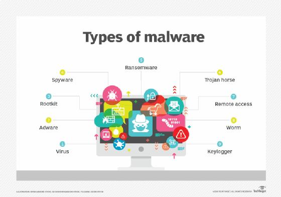 malware vírus