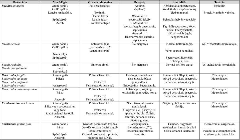 streptolizin vagy toxin)