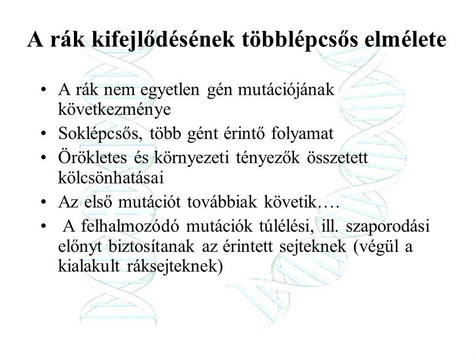 örökletes rák)