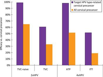 hpv impfung epilepszia hpv megelőzési kezelés