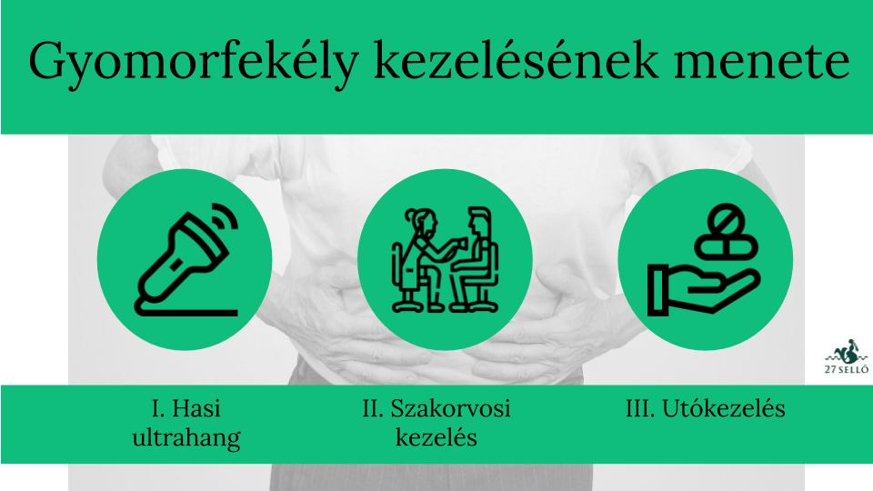 a gyomorrák gyógyul)