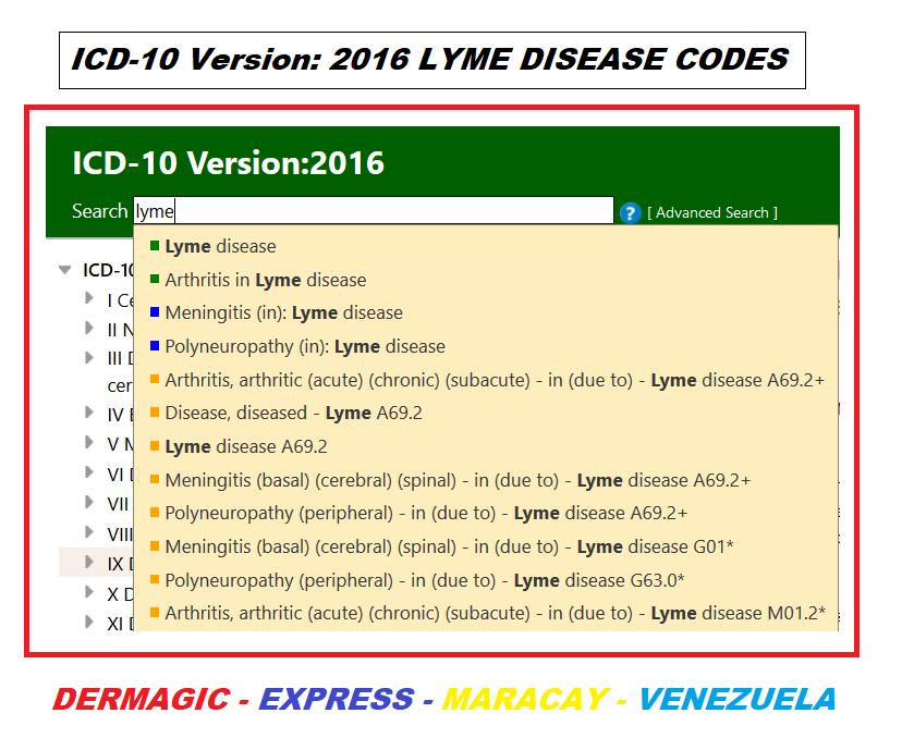A bőr papilloma: ICD kód 10 és különféle típusai