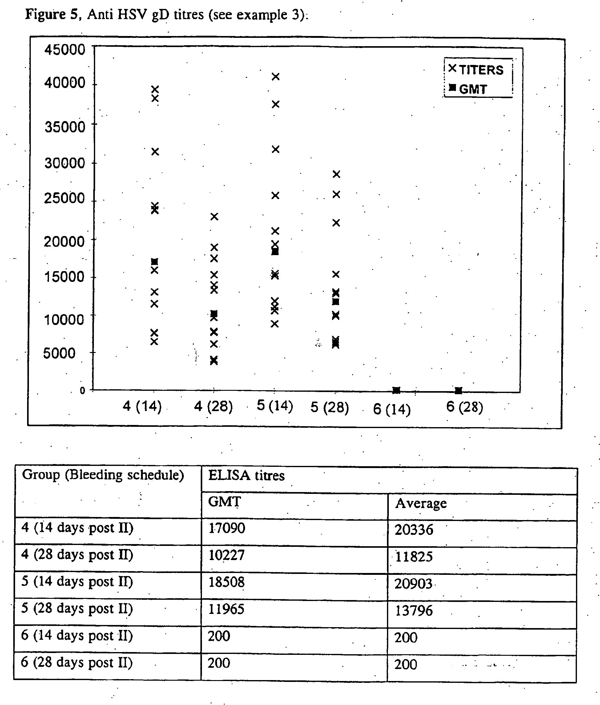 giardia vakcina mit és)