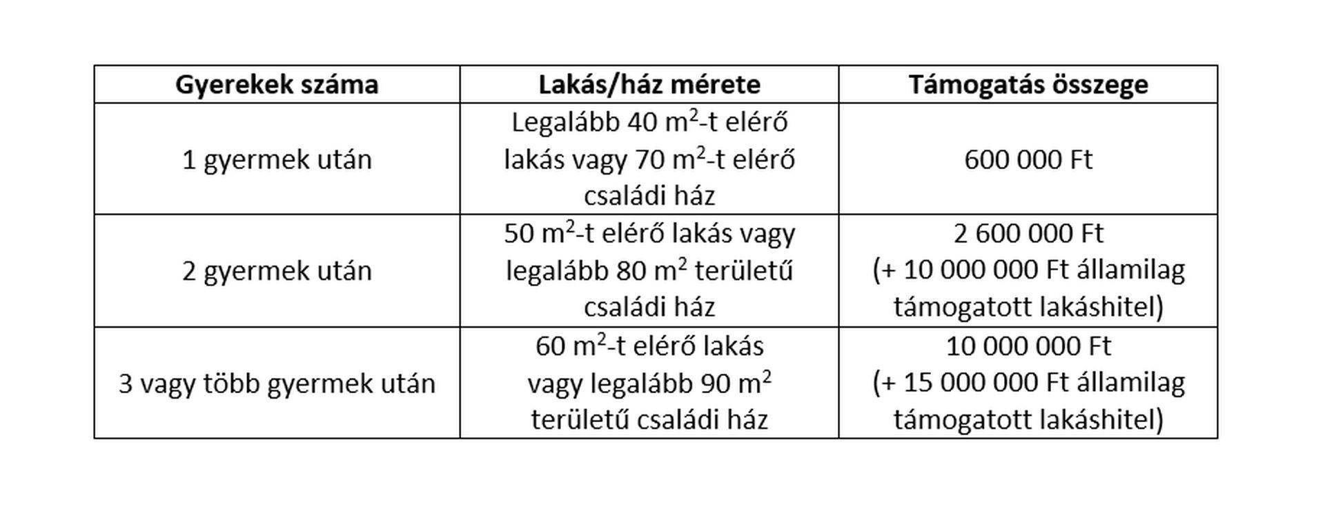 lentetsov különbségek a férgekkel
