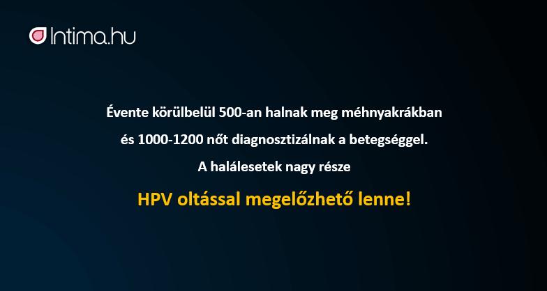 HPV oltás | HPVdoktor