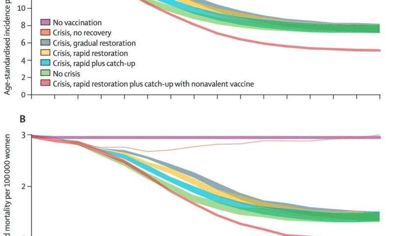 hpv víruskezelő vitaminok hpv impfung fur jungen impfstoff