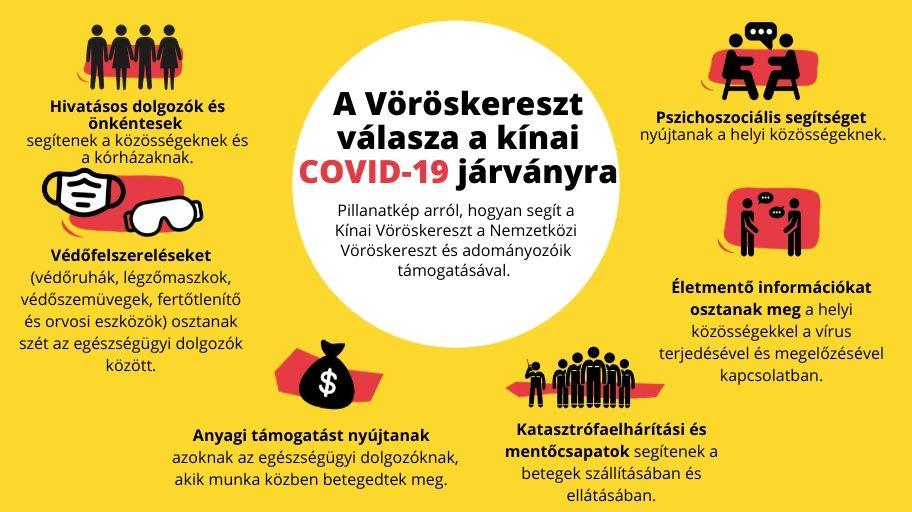 COVID Útmutató a munkahelyek számára - OSHWiki