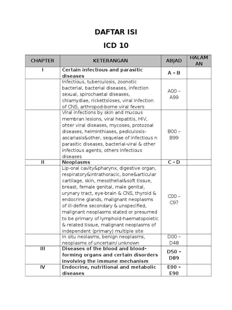 atipikus papilloma icd 10