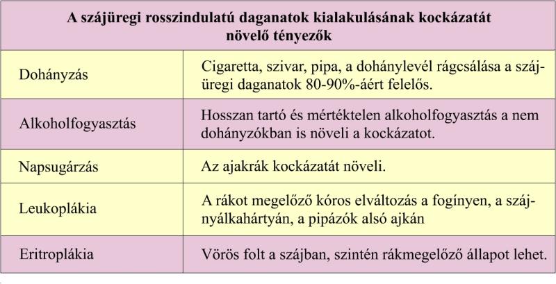 rák jóindulatú meghatározása