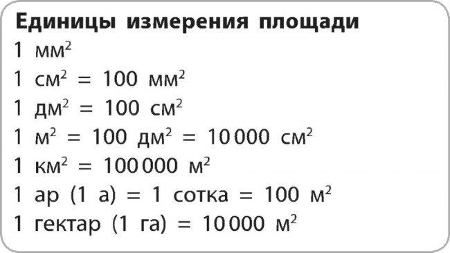 tartsa hány méter)