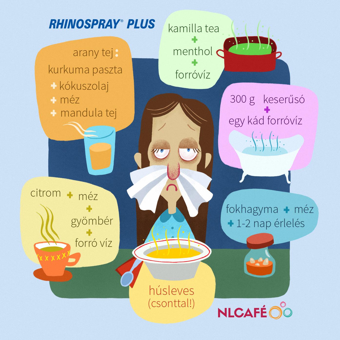 A megfázás otthoni kezelése - HáziPatika