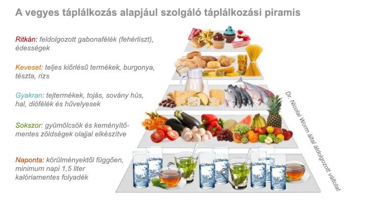 pinworm diéta gyerekeknek)