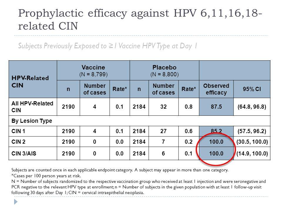 hpv impfung problémák