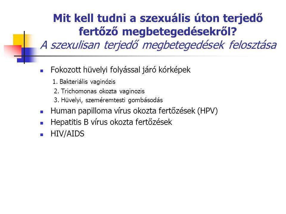 VERRUMAL külsőleges oldat - Gyógyszerkereső - EgészségKalauz