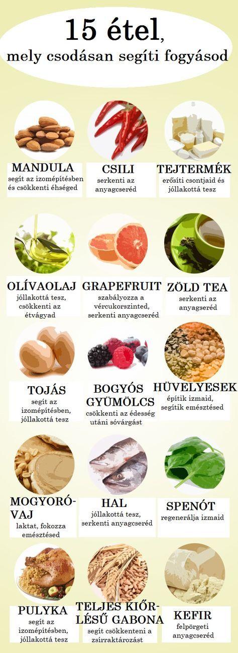 ételek, amelyek méregtelenítik a vastagbelet
