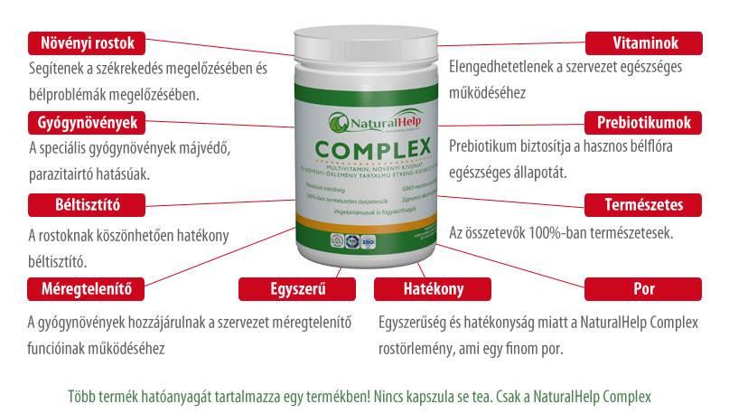 gyógyszerek a szervezet méregtelenítésére