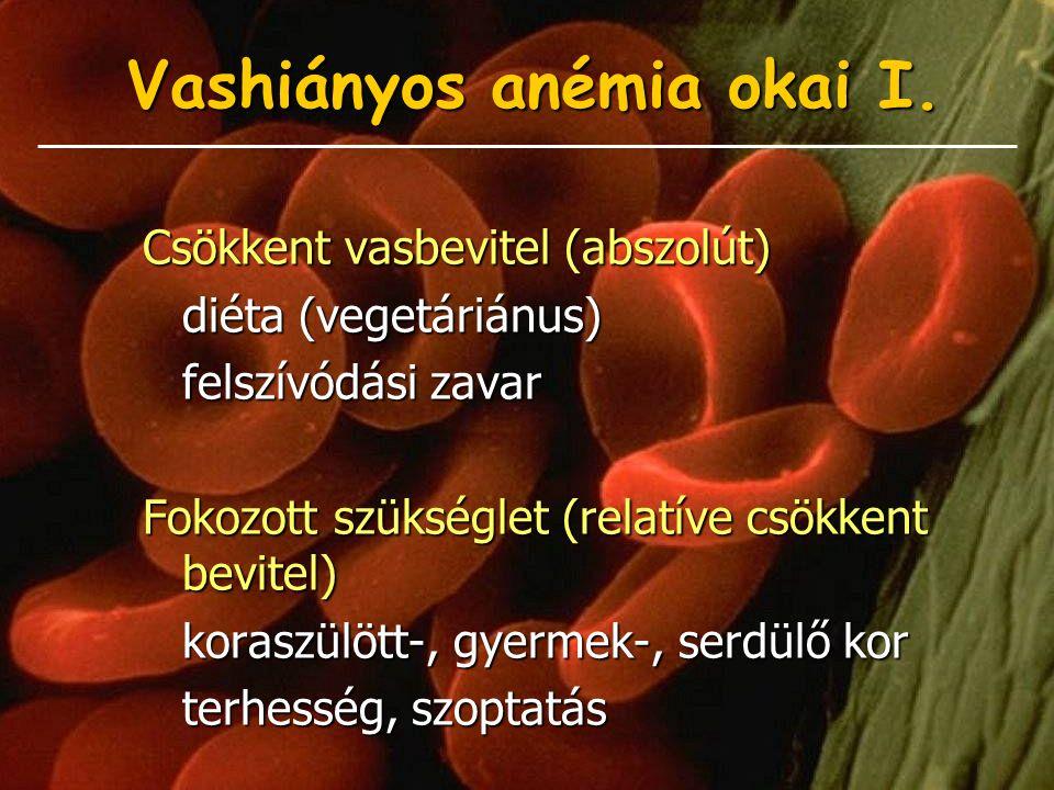 Ezek a vérkép eltérések utalnak vérszegénységre